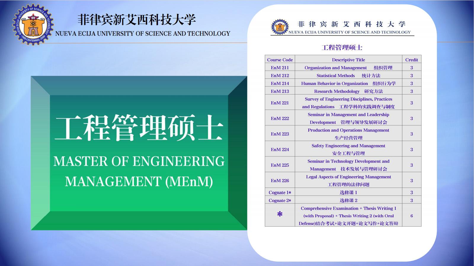 菲律宾新艾西科技大学-工程管理硕士