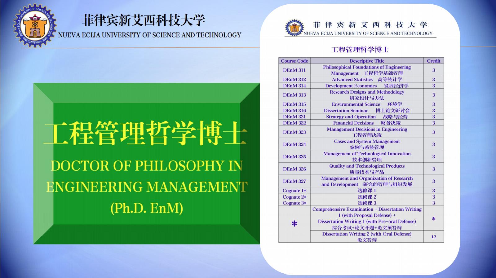 菲律宾新艾西科技大学-工程管理哲学博士
