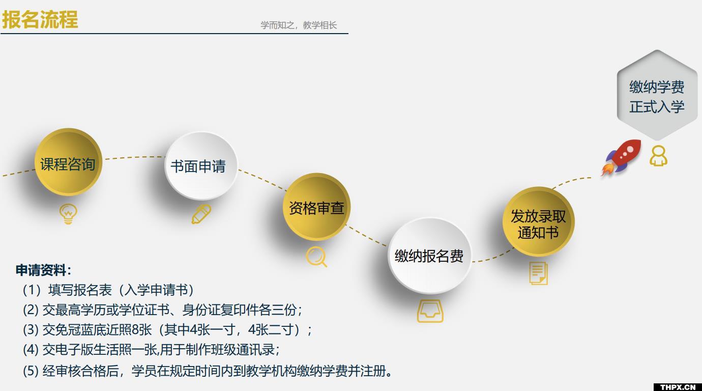 香港财经学院 工商管理硕士学位班报名流程