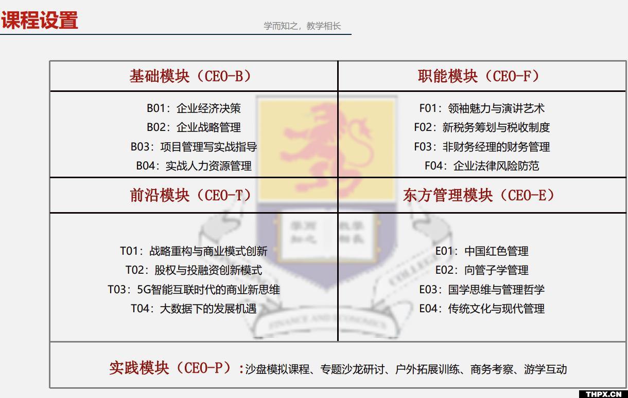 香港财经学院 工商管理硕士学位班 课程模块一
